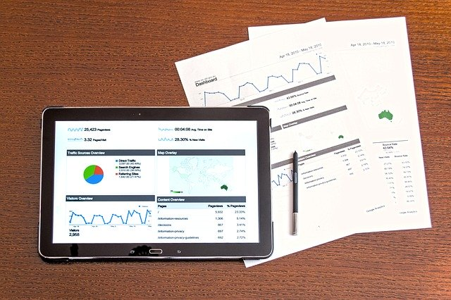 byznys plán, analýza
